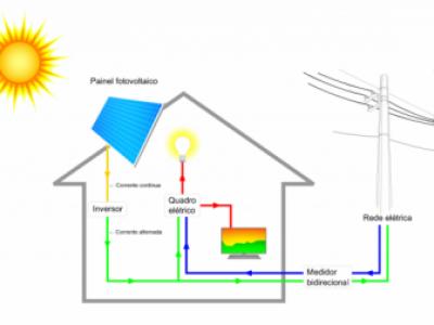 Energia solar avança no Estado de São Paulo